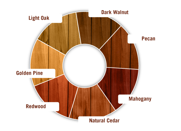 Ready Seal Color Chart Deck Stain Colors Exterior Wood