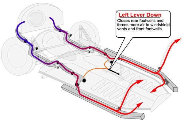 vw bus wiring diagram pdf vw heater box - vw heater cable - vw heater parts | vw bug ...