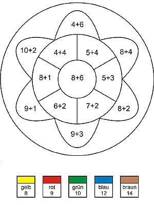 Rechenmandala plus Rechenaufgaben für die 1. Klasse | Matematika ...