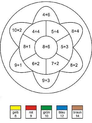 rechenmandala plus rechenaufgaben f r die 1 klasse matematika erste klasse mathe und. Black Bedroom Furniture Sets. Home Design Ideas