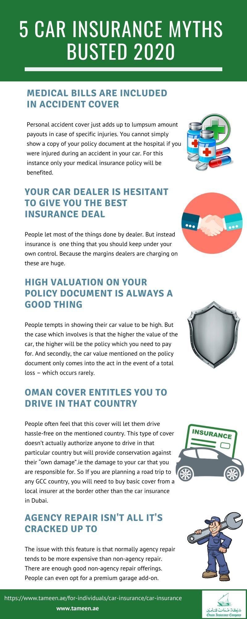 5 Car Insurance Myths Busted 2020 Car insurance, Health