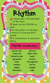 Elements Of Music Rhythm Poster Color Music Curriculum Music Education Music Classroom