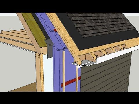 How To Insulate Your Exterior Roof Walls You Tube Exterior Insulation Wall Insulation Spray Foam