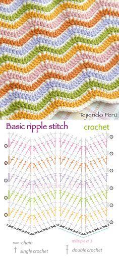 Crochet: basic ripple (chevron) stitch diagram (pattern or chart ...