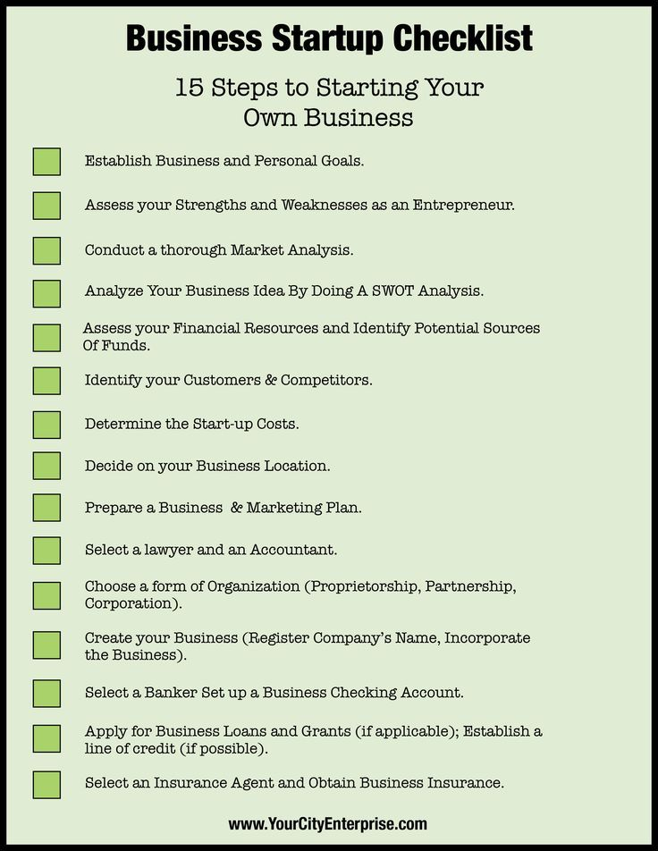Checklist 15 Steps to Starting Your Own Business. http