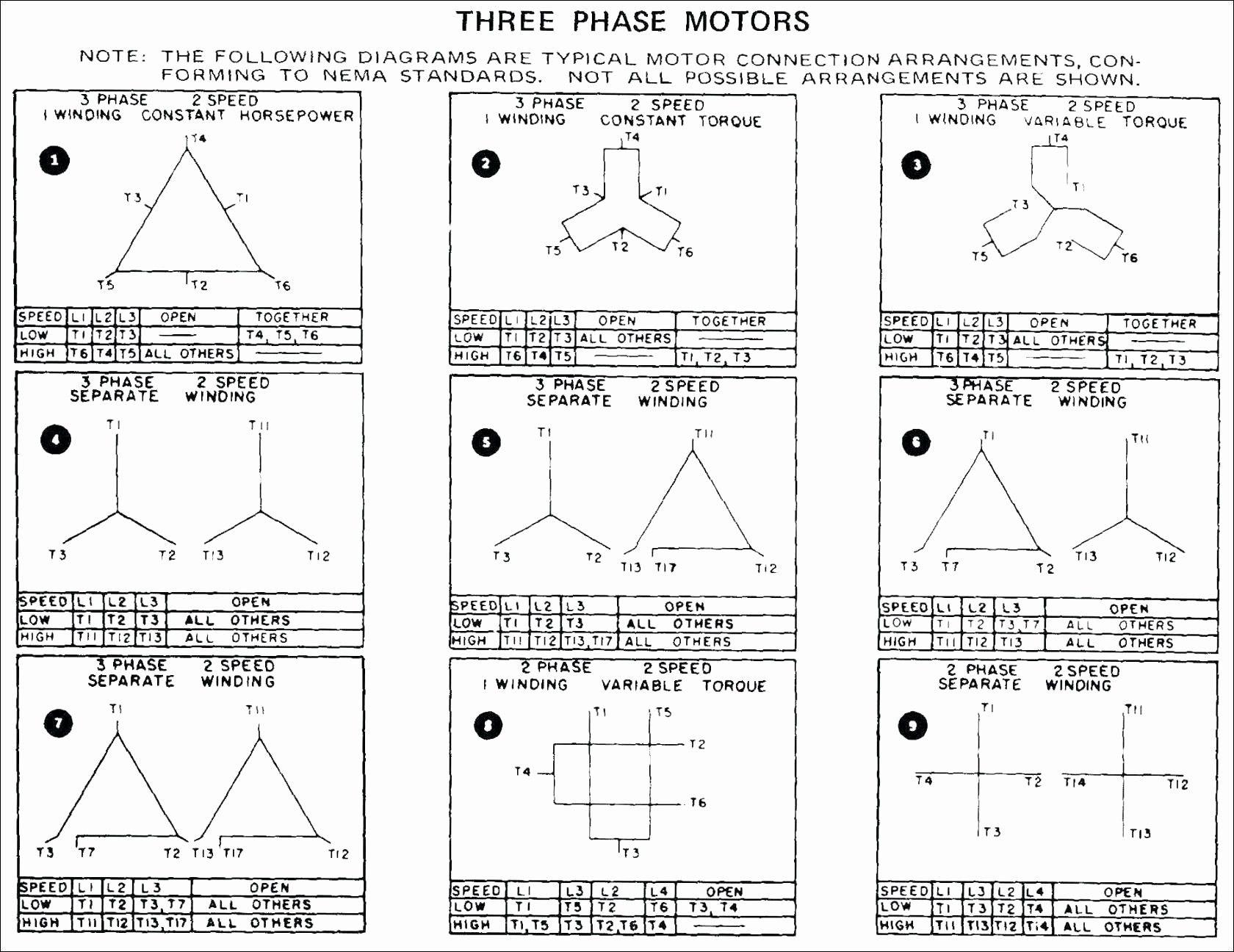 New Wiring Diagram Three Phase Generator Diagram Diagramsample Diagramtemplate Check More At Https Morningculture Co Wiring Dia Wire Diagram Diagram Chart