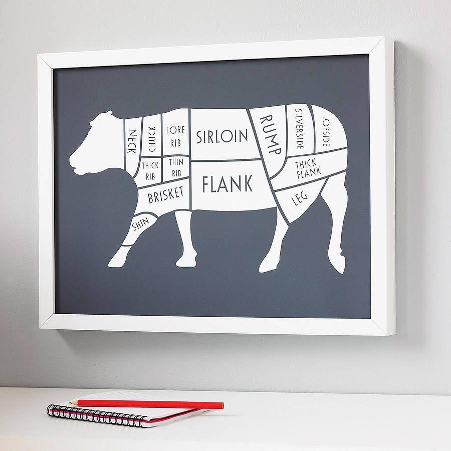 Butchers Kitchen Print : Butcher Beef Cuts Print For the Gents Cow print, Kitchen prints, Poster prints