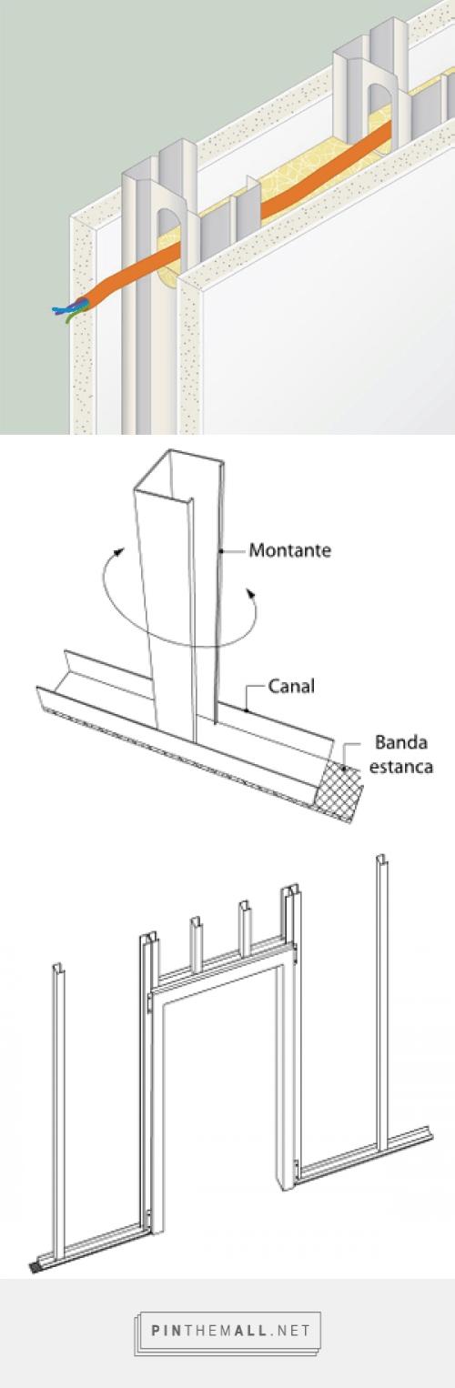 Tabiques pladur yeso laminado detalles de construccion for Tabiques de yeso laminado