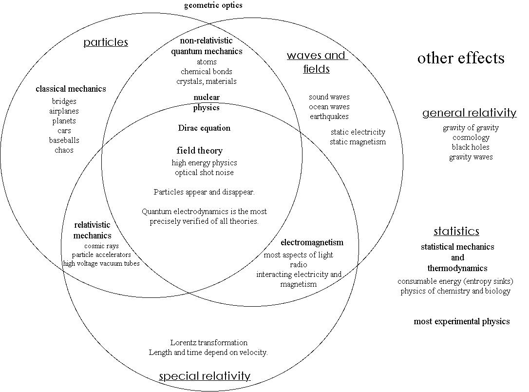 small resolution of venn diagram statistical mechanics thermodynamics
