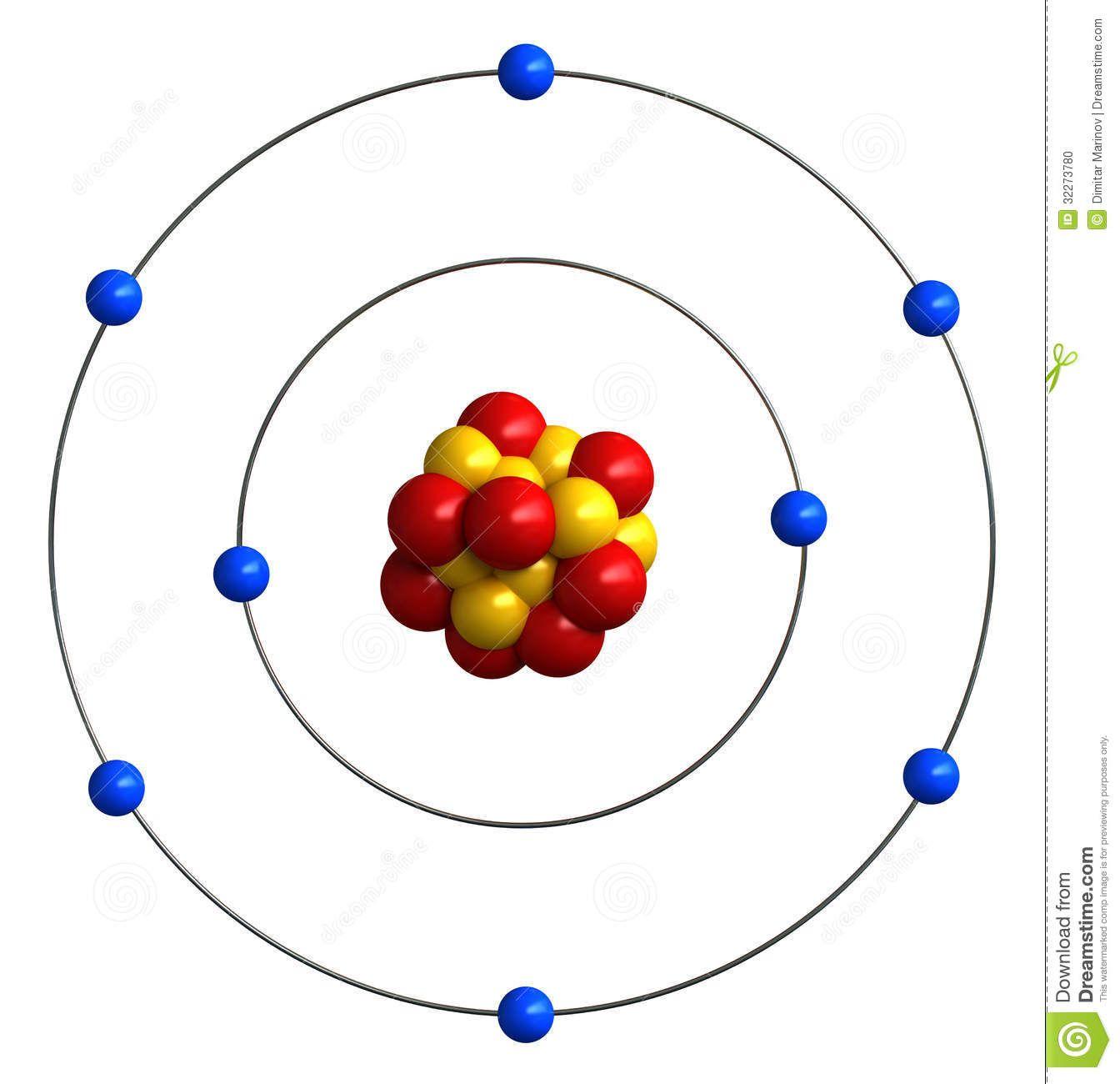 Ilustración Acerca 3d Rinden De La Estructura Atómica Del Oxígeno Ilustración De Física Molécula órbita 32 Modelo Atómico De Bohr Modelos Atomicos Química