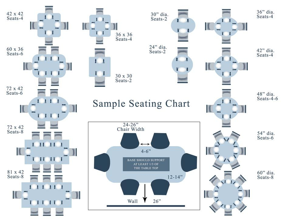 Visual Seating Chart Shows The Number Of Chairs Based On The Tables Size Dining Table Sizes Dining Table Guide 10 Person Dining Table