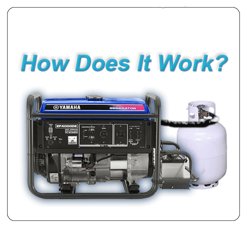 Generator Conversion Kits To Propane And Natural Gas With Images Gas Generator Propane Generator Natural Gas Generator