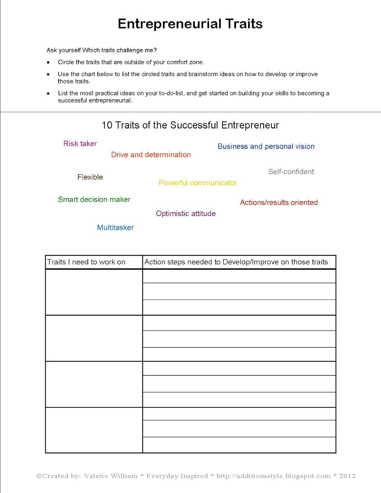 Traits of a Successful Entrepreneur Entrepreneur success