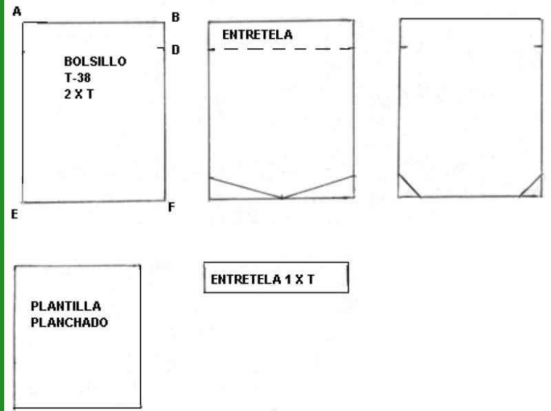 Patronaje Basico Masculino Camisa Pantalon Saco Pdf Matematicas Ropa En 2020 Patrones Gratis De Costura Libros De Patrones Tecnicas De Sastreria