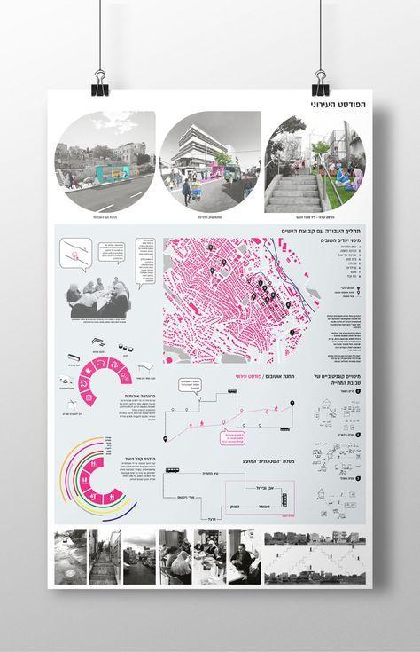 The urban step ana s portfolio presentation boards for Architektur design studium