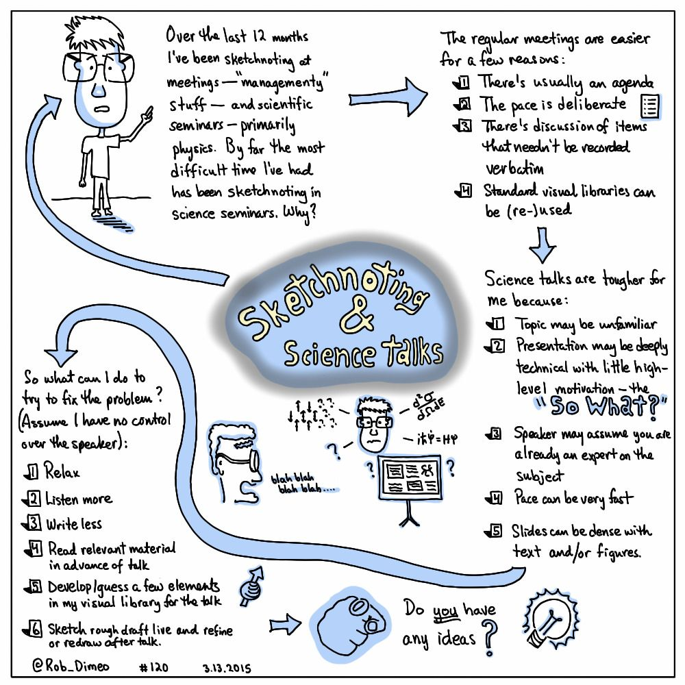 a sketchnote about the difficulty sketchnoting certain science talks |  Flickr - Photo Sharing!