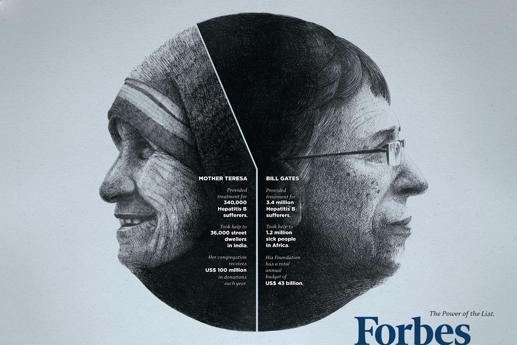 Adeevee Forbes Dalai Lama Warren Buffet Mother Teresa Bill Gates Kofi Annan Richard Branson Advertising Campaign Advertising Guerilla Marketing