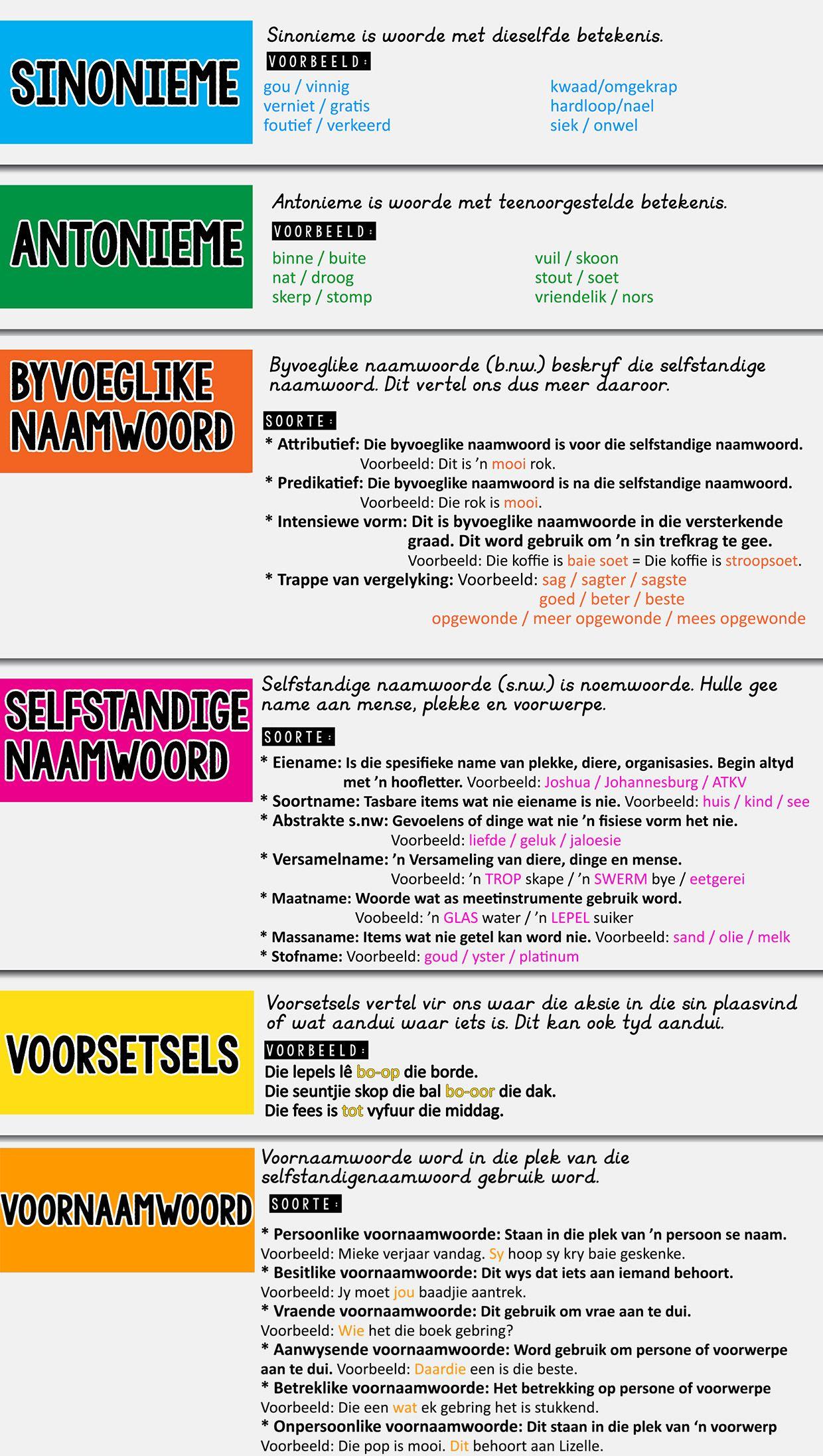 AfrikaansHR.jpg 1 240×2 193 pixels | afrikaans for school ...