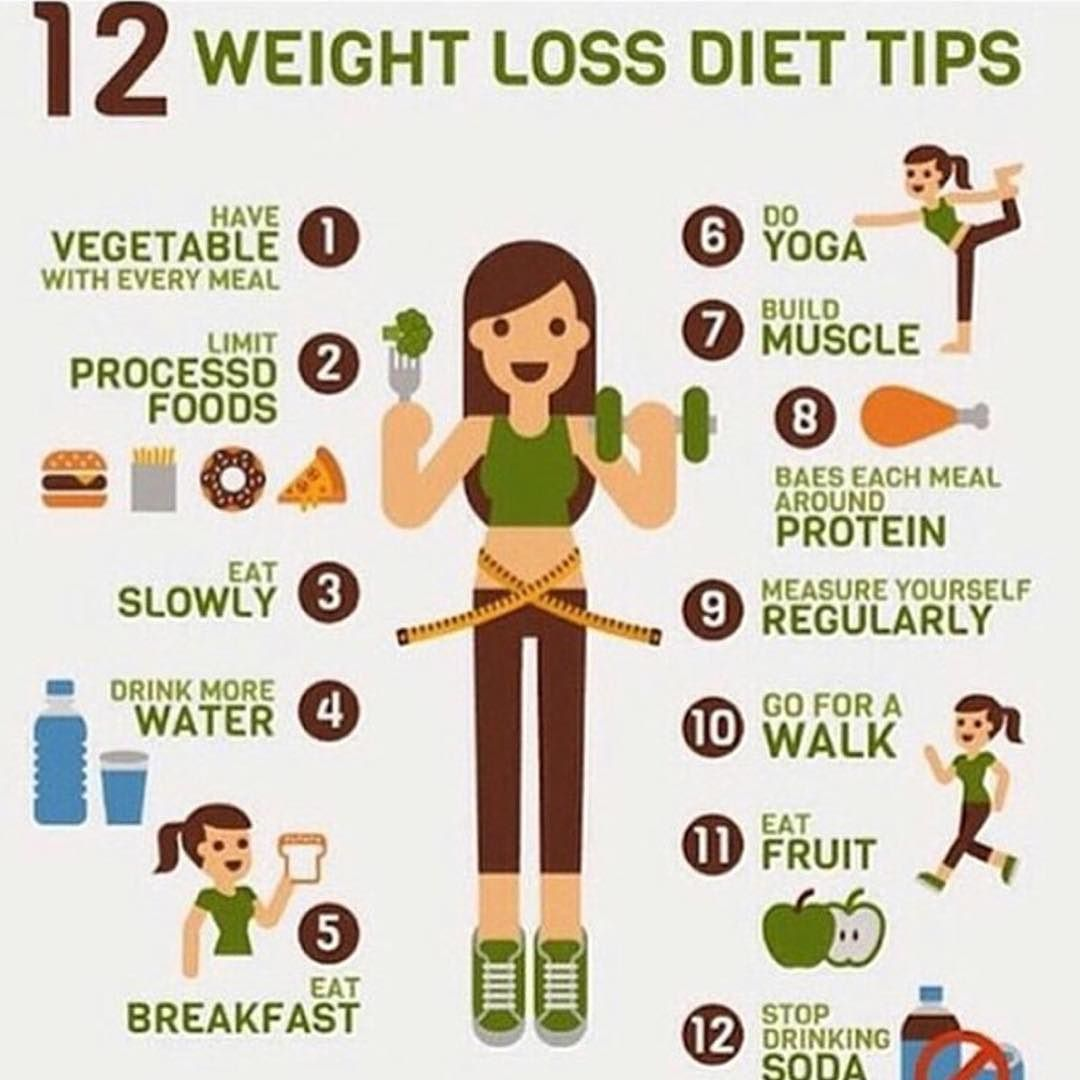 Good eating tips lose weight