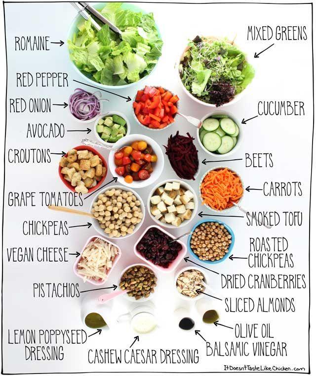 Pin On Best Vegan Recipes