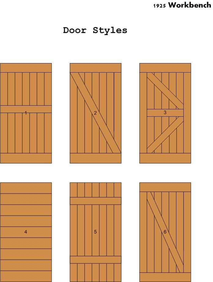 Barn door styles to make. 6 options. DIY projects with wood.