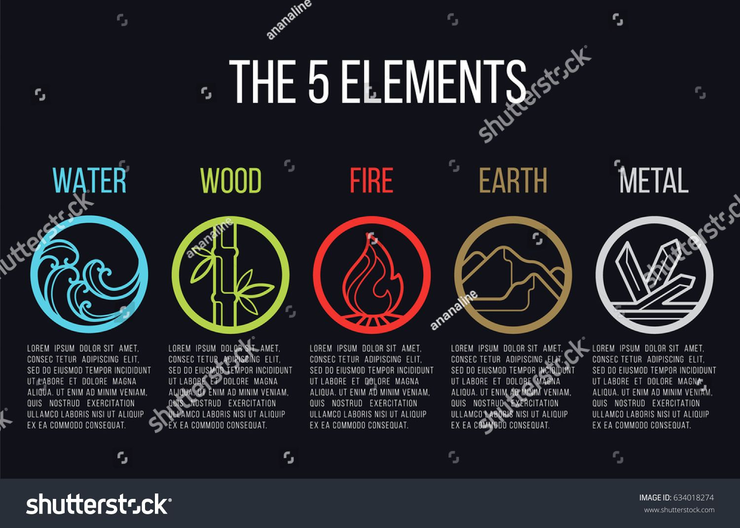 5 elements of nature circle line icon