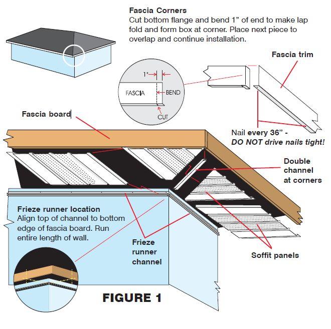 Soffit And Fascia Installation Vinyl Siding Installation Roof Installation Fascia