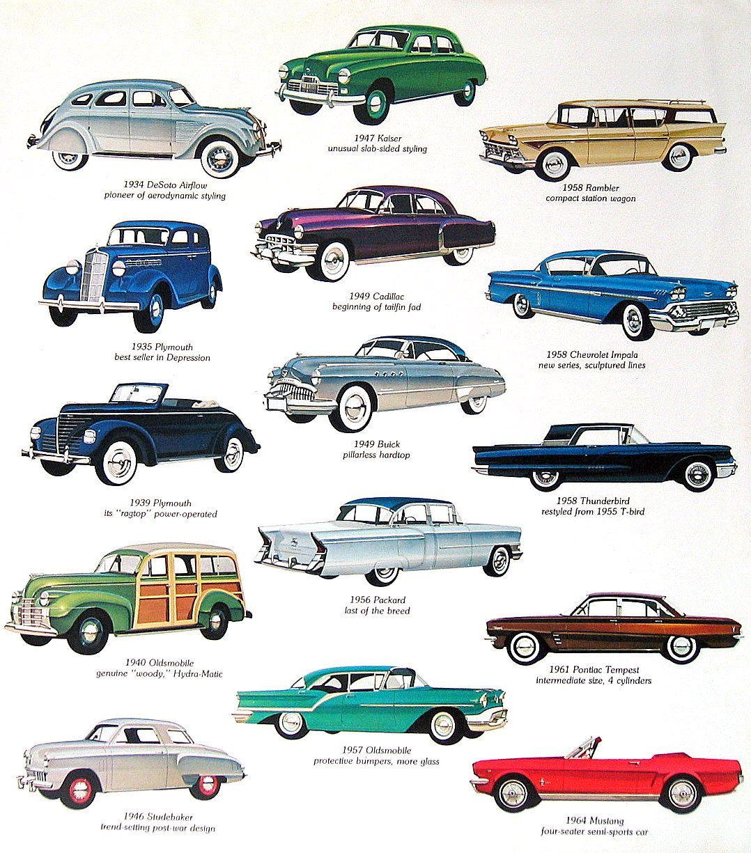 1975 Vintage Print Classic American Cars Etsy Vintage Prints Classic Cars Vintage
