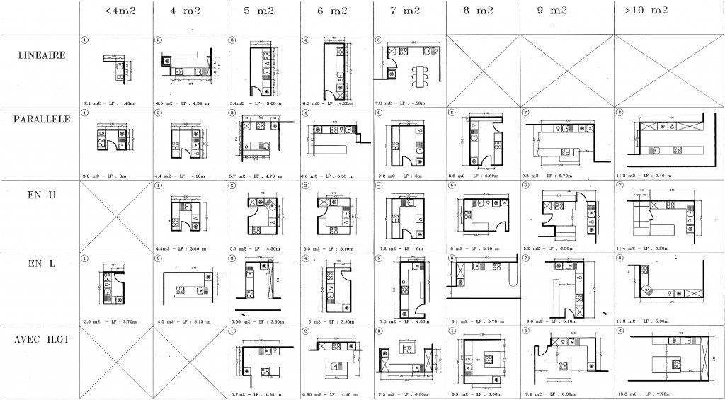 Plans De Cuisines  Kitchens Architecture And Kitchen Design