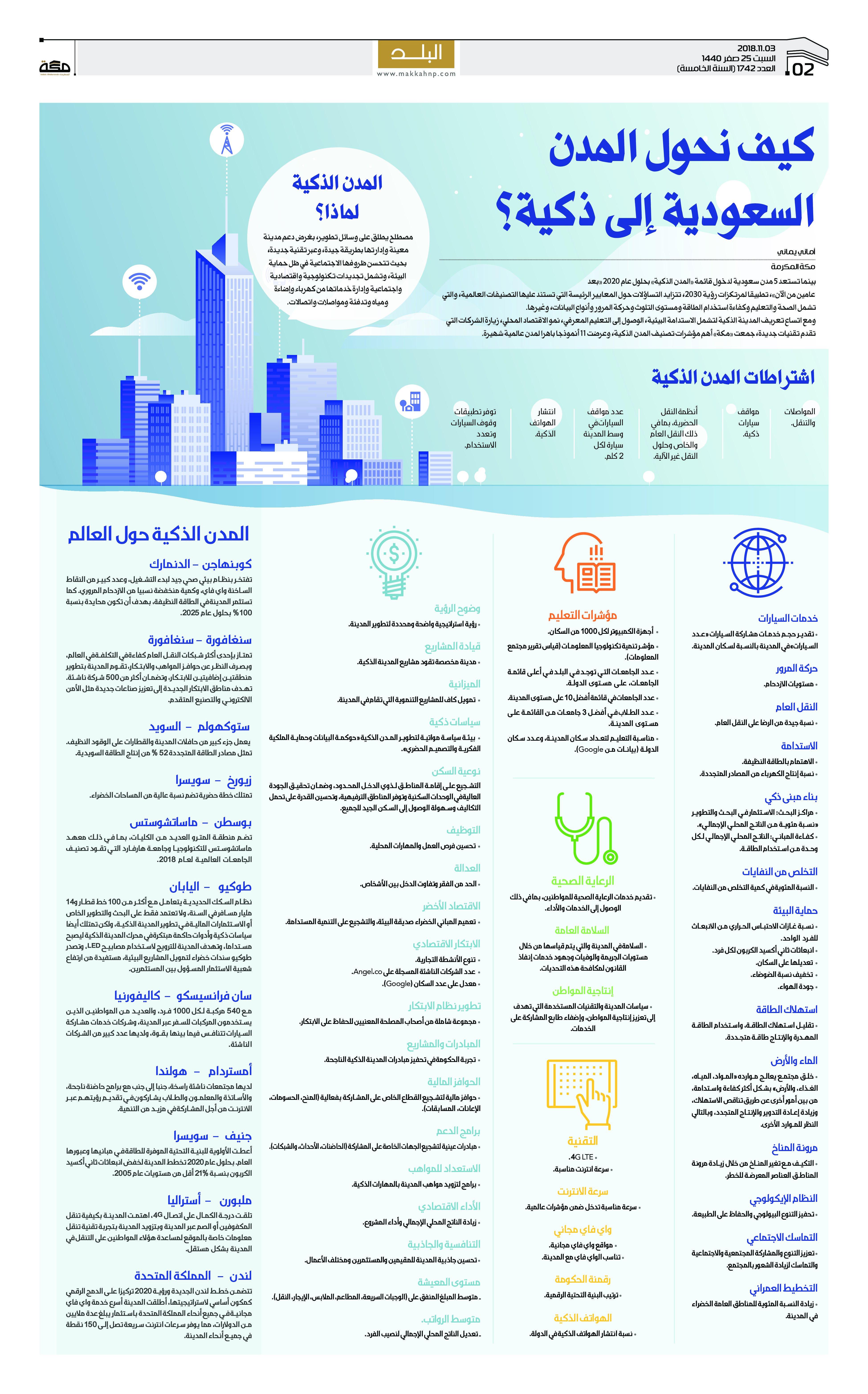 كيف نحول المدن السعودية إلى ذكية صحيفةـمكة انفوجرافيك تحقيقات Infographic Map Map Screenshot