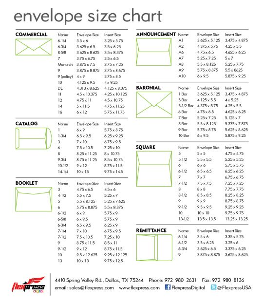 Pre made envelope sizes size chart maker also best images charts graphics card rh pinterest