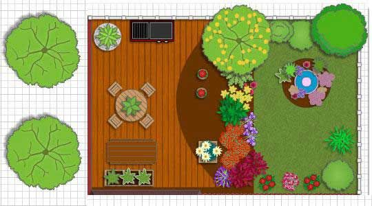 Here's the top free landscape design software via VictorianLiving http - Planning To Redesign Your Yard? Here's The Top Free Landscape Design