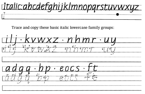 How to Improve Handwriting Skills with Kids