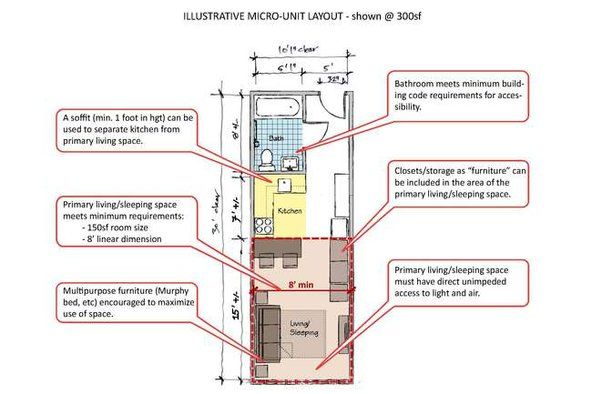 How Small Is Too Small The Unit Tiny House Inspiration Small Apartment Design