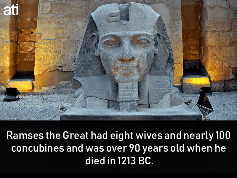 44 Ancient Egypt Facts That Separate Myth From Truth #historyfacts