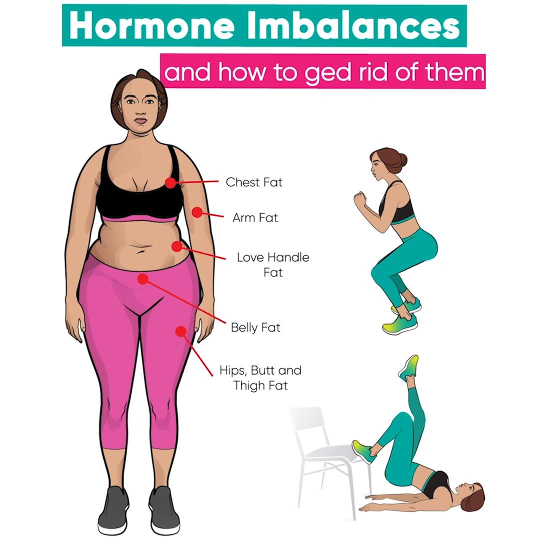 Befreien Sie sich von hormonellen Ungleichgewichtsproblemen mit effektiven Übungen zu Hause   - Heal...