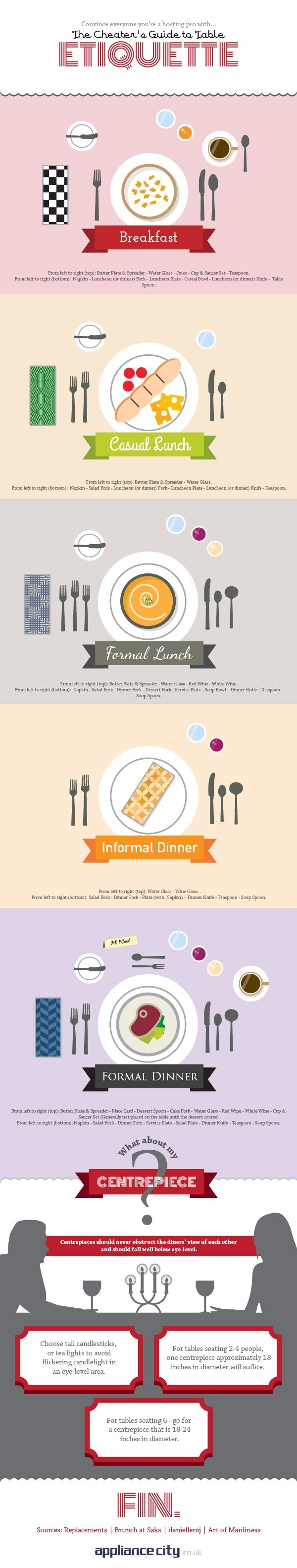Perfect Dining Etiquette Cheat Sheet Entertain with Style
