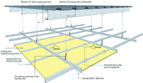 Image Result For Suspended Plasterboard Ceiling In 2019