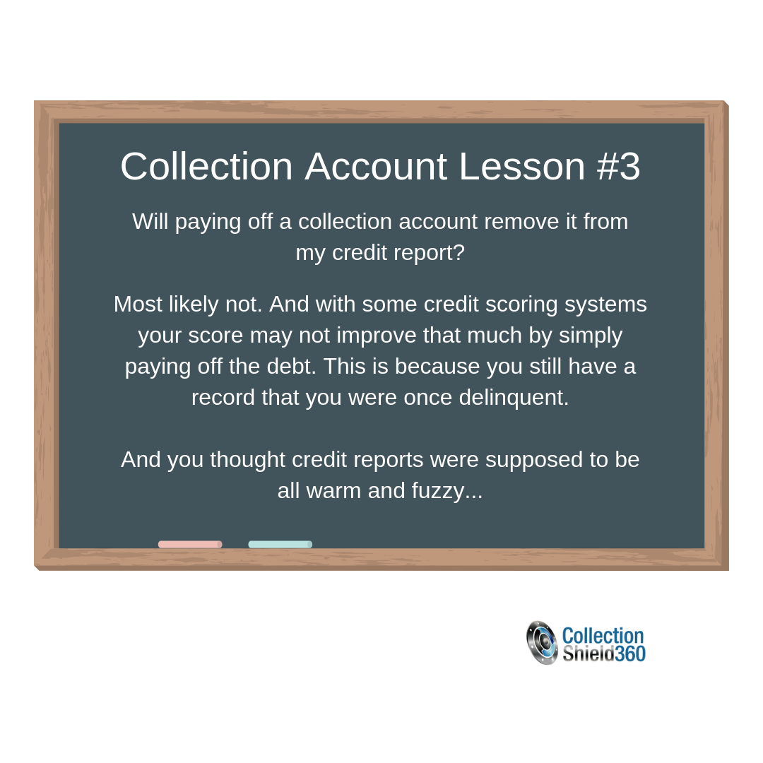 Paying off Collection accounts. Know your credit report