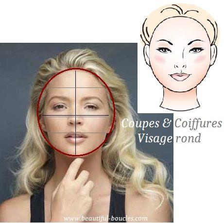 Quelles coupes et coiffures pour un visage rond (et