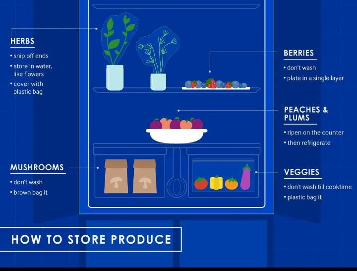 How to store produce.