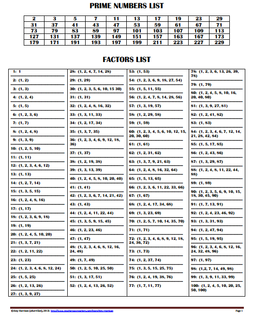 FREE! Printable Factors and Prime Numbers List Factors List: 1-100 ...