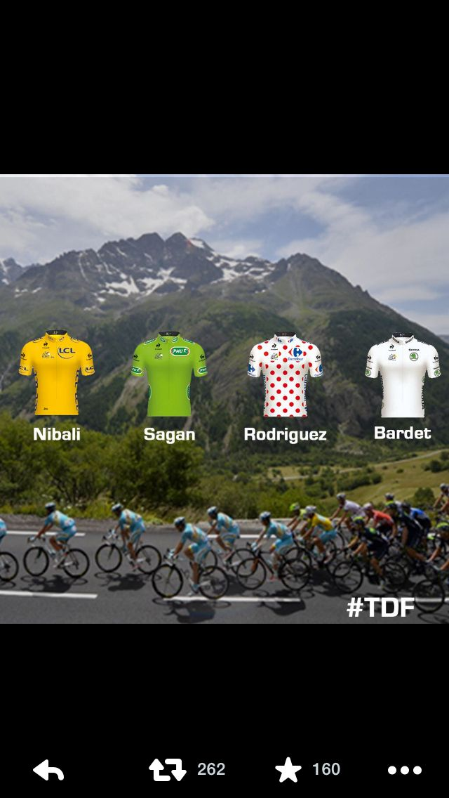 Jerseys for GC (general classification-yellow), Sprint/Points leader (green), Polka Dot (King of the Mountains), White for best young rider