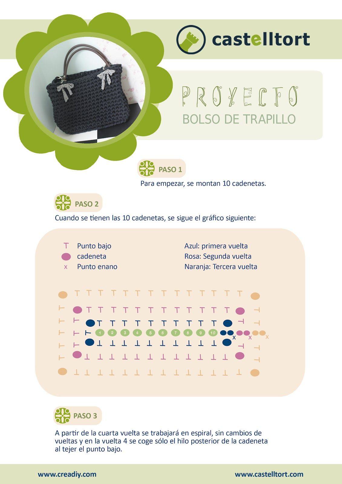 El blog de Castelltort: Patrón: Bolso de trapillo | Crochet purses ...