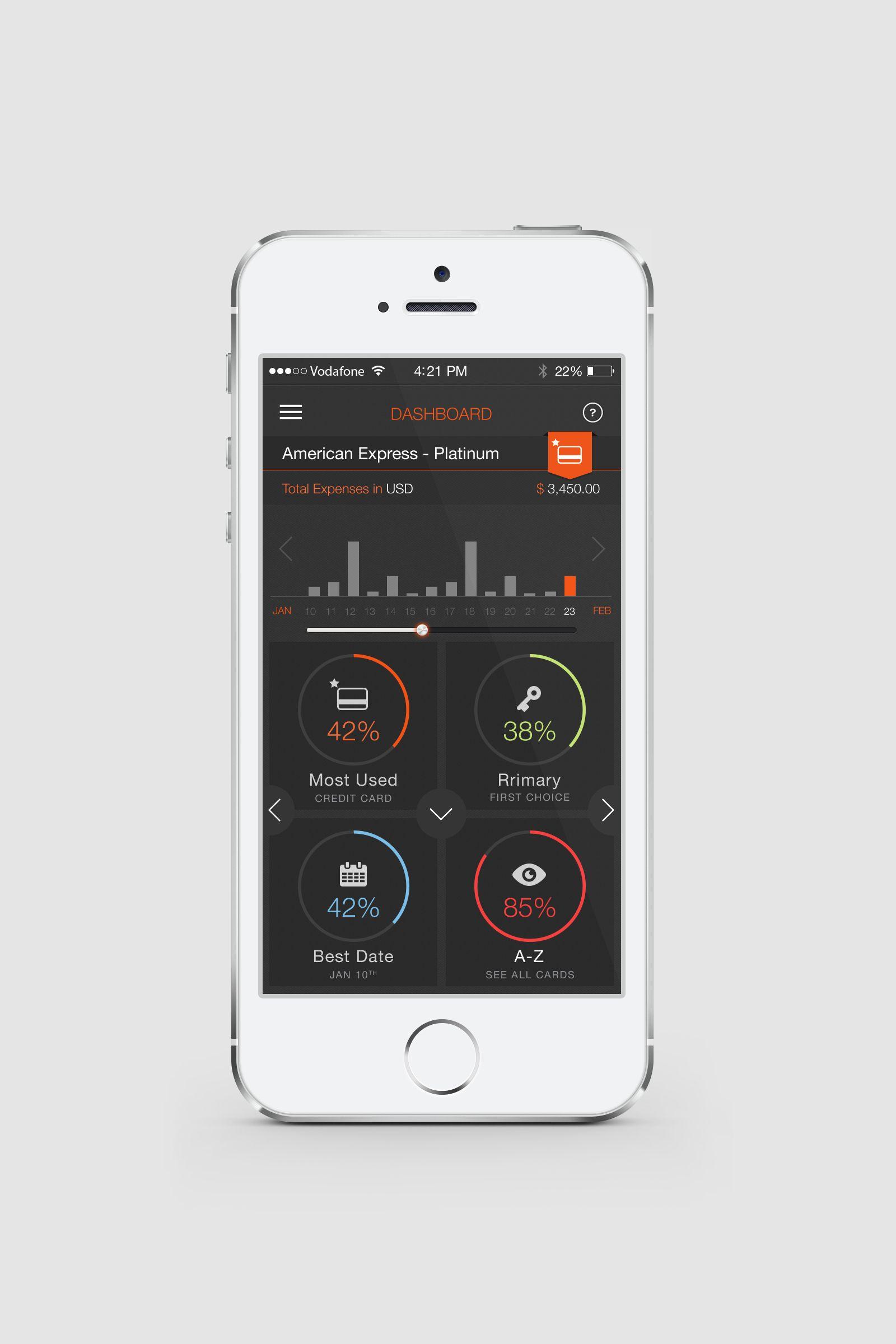 Credit card application design