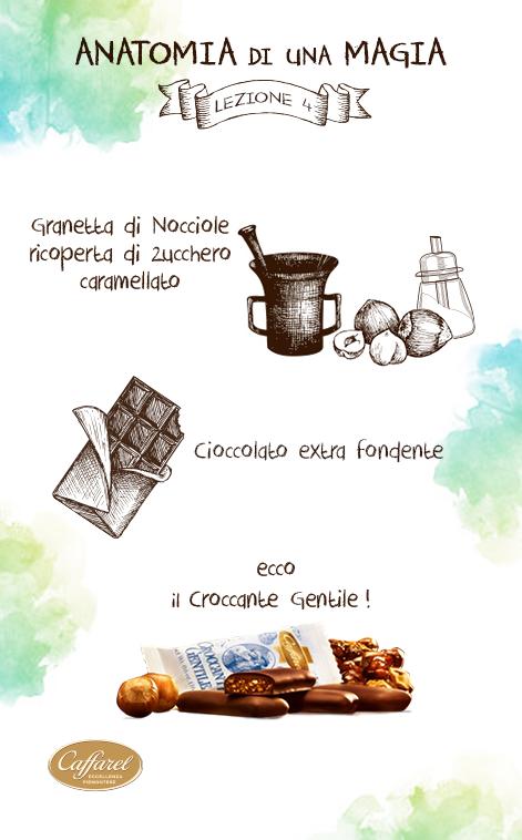 Un morso, una delizia! Quanto sono buone le nocciole :)?  #caffarel #food #cioccolato #cibo #gianduia #gianduiotto