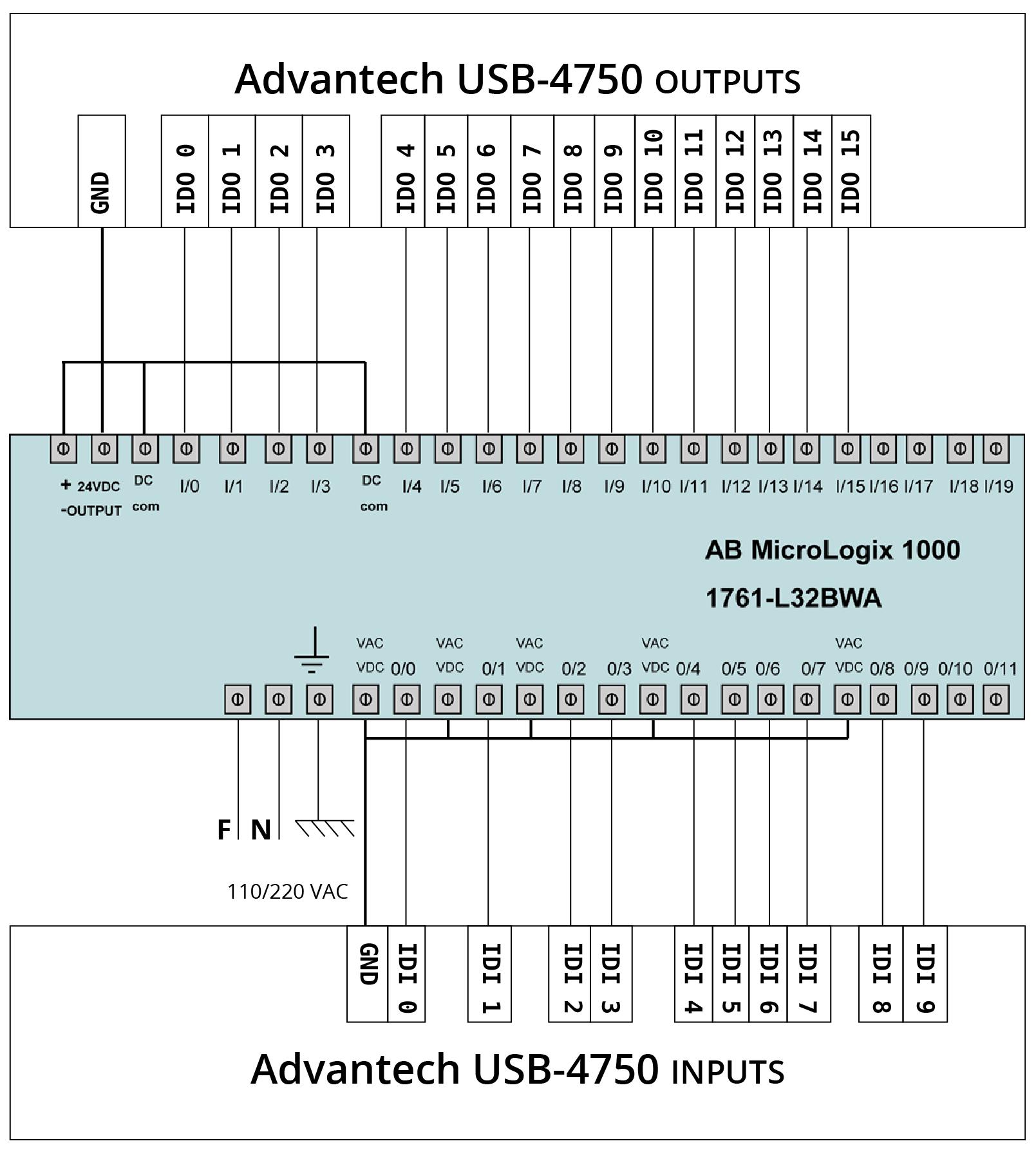 micro820 plc wiring diagram diagram, ladder logic, how to ford 5.0 efi wiring diagram 5 0 wiring diagram #8
