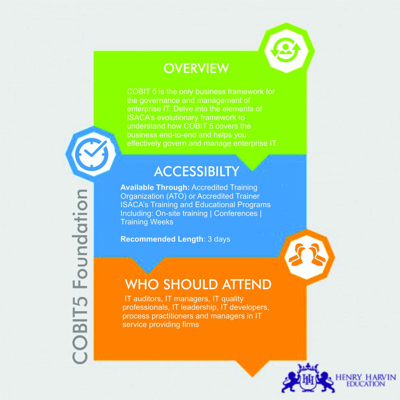 Cobit Foundation Training Certification Cobit Training