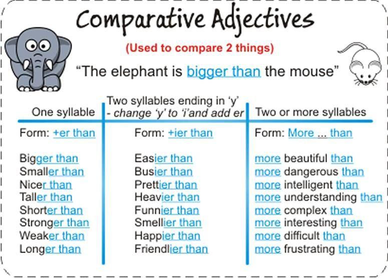 Resultado de imagen de comparative adjectives