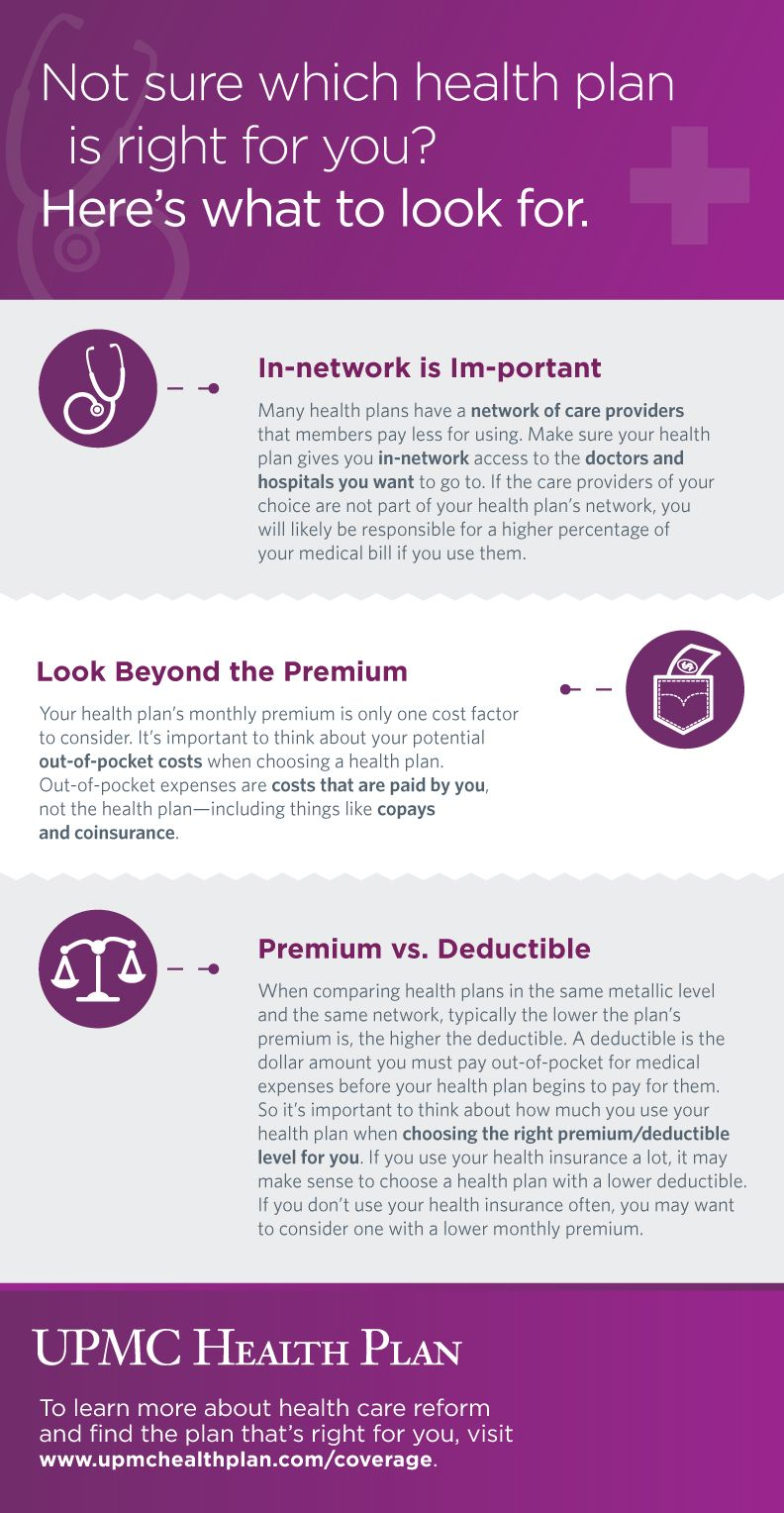 How To Choose A Health Insurance Plan Upmc Health Plan Health